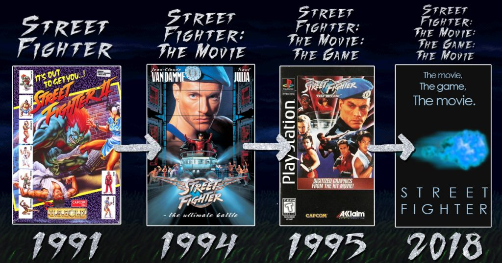Street Fighter: The Movie: The Game to Be Adapted into Film