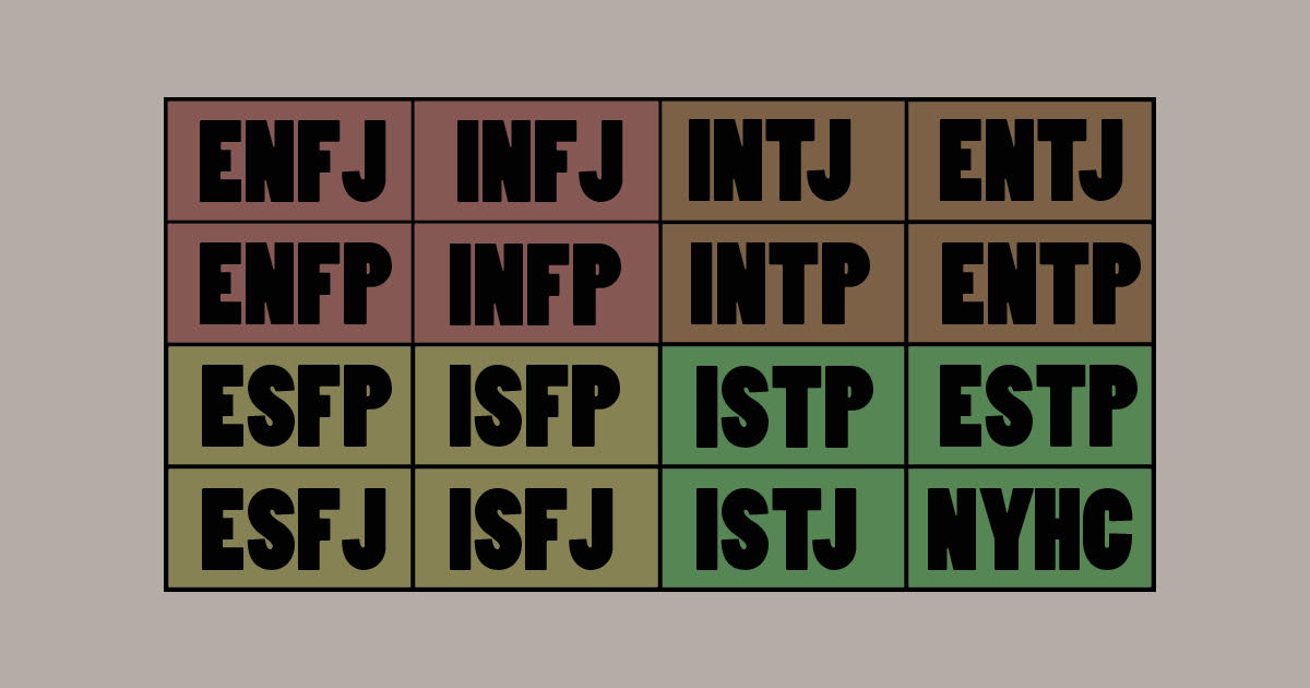 NYHC Added to List of Myers-Briggs Personality Types